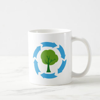 Eco Banner With Green Tree Mugs