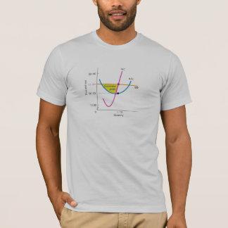 Economic Graph T-Shirt. T-Shirt