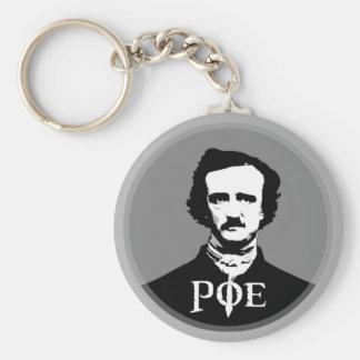 Edgar Allan Poe Key Chain