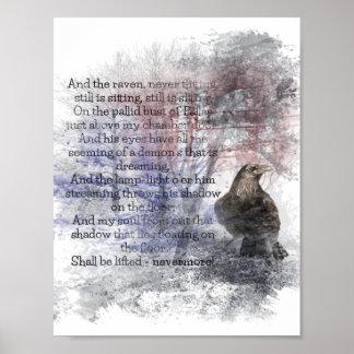 Edgar Allan Poe The Raven Poem Raven Watercolor Poster