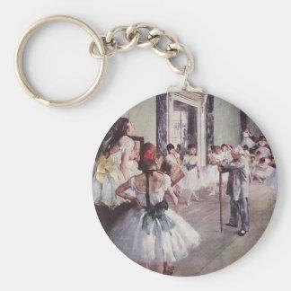 Edgar Degas Ballet Lesson Key Ring