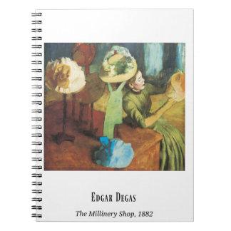 Edgar Degas, The Millinery Shop, Impressionist Art Notebook