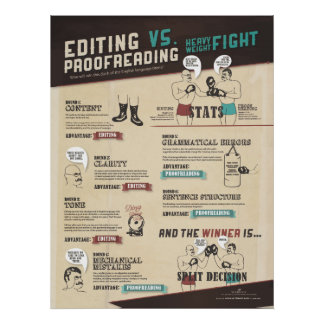 Editing VS. Proofreading Infographic Poster