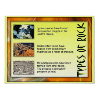 Education, Science, Geology, Types of Rock Poster