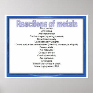 Education, Science, Properties of metals Print
