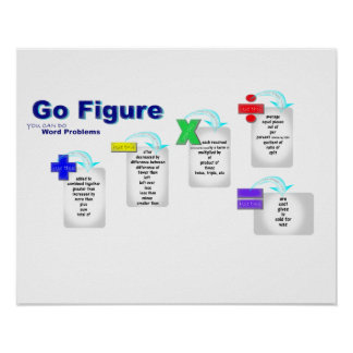 """Educational Poster """"GO FIGURE"""" solving problems"""