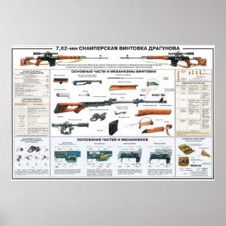 educational posters - Dragunov sniper rifle
