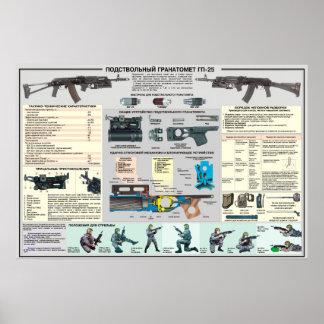 educational posters GP-25