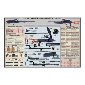 educational posters - PK machine gun