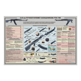 educational posters RPK-74 Light machine gun