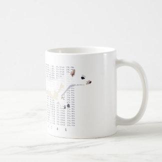 Edustoat Basic White Mug