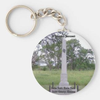 El quartelejo Monument Basic Round Button Key Ring