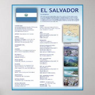 El Salvador Poster