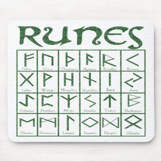 Elder Futhark Runes Mouse Pad