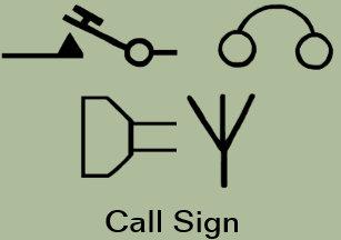 Schematic Symbols Gifts on Zazzle AU on