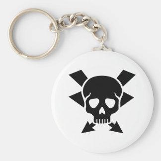 Electrician skull key ring