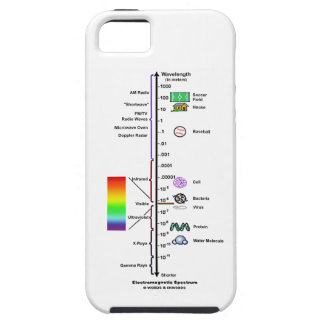 Electromagnetic Spectrum (Wavelengths Comparison) iPhone 5 Covers
