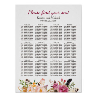 Elegant Boho Rustic Floral Wedding Seating Chart