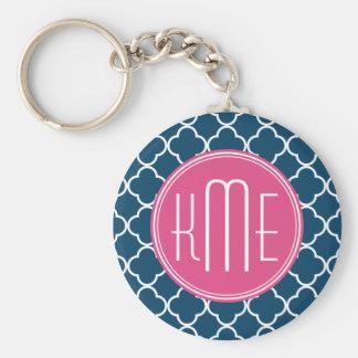 Elegant Navy Blue Quatrefoil with Pink Monogram Basic Round Button Key Ring
