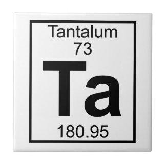 Element 073 - Ta - Tantalum (Full) Ceramic Tile
