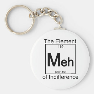 Element MEH Key Ring