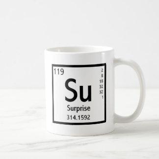 Element Of Surprise Basic White Mug