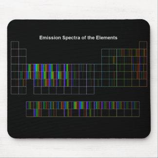 Elemental Spectra Mousepad