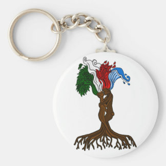 Elemental Tree Lovers Basic Round Button Key Ring
