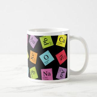 Elementary Periodic (Dark) Basic White Mug