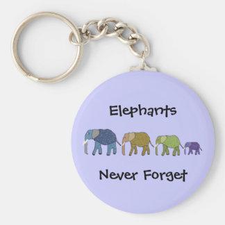 Elephants Never Forget Keychain