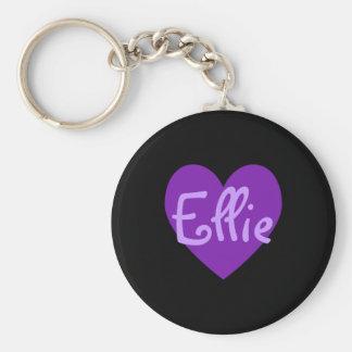 Ellie in Purple Key Ring