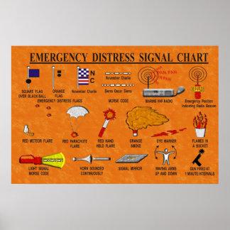 Emergency Distress Signal Chart Poster