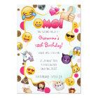 Emoji Birthday Invitation - Emoji Themed Invites