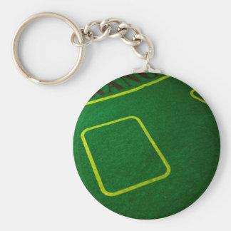 Emply Poker Table Closeup Key Ring