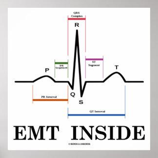 EMT Inside Sinus Rhythm Electrocardiogram Posters