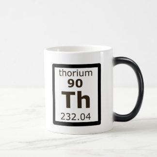 EnergyFromThorium Mug