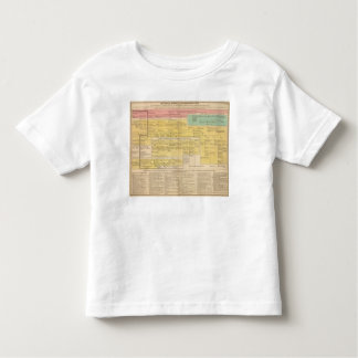 England from1066 to 1485 shirts