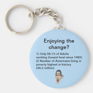 Enjoying the change? basic round button key ring