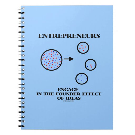 Entrepreneurs Engage In Founder Effect Of Ideas Spiral Note Books
