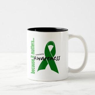 Environmental Awareness Mug