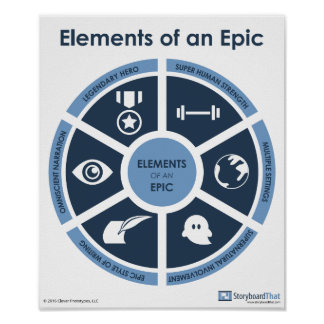 Epic Elements Classroom Poster