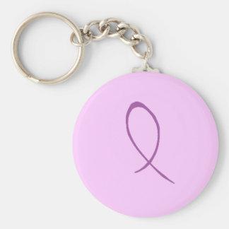 Epilepsy Awareness Customizable Keychain