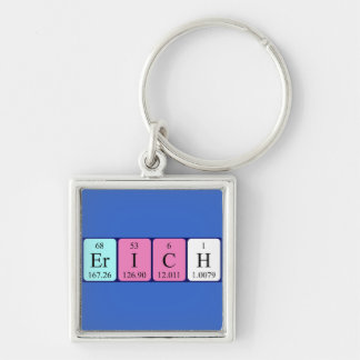 Erich periodic table name keyring