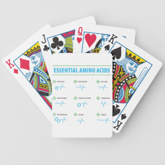 Essential Amino Acids Bicycle Playing Cards