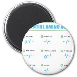 Essential Amino Acids Magnet