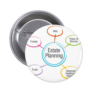 Estate Planning Chart 6 Cm Round Badge