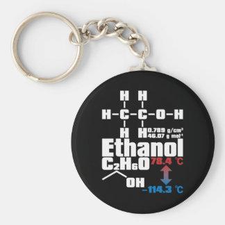 Ethanol Basic Round Button Key Ring