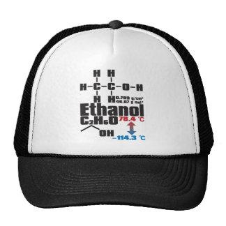 Ethanol Cap