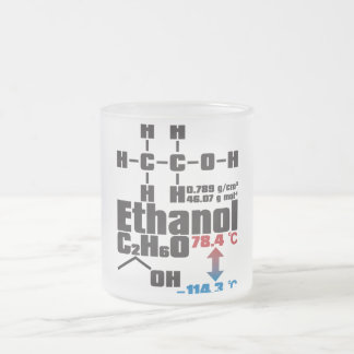Ethanol Frosted Glass Coffee Mug