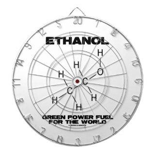 Ethanol Green Power Fuel For The World (Molecule) Dartboards